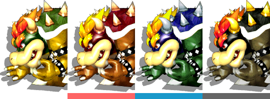 Bowser's palette swaps, with corresponding tournament mode colours.
