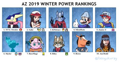Arizona Winter 2019 Power Rankings.jpg