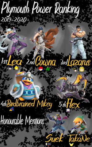 PlymouthPowerRanking 2019-2020.png
