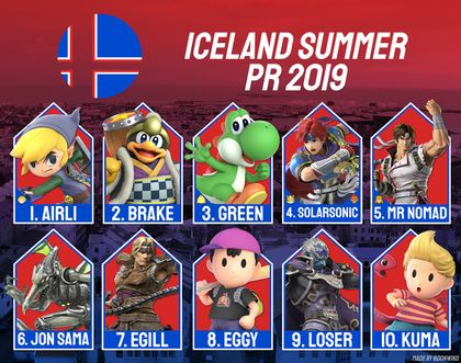 The power rankings for the summer 2019 season in Iceland