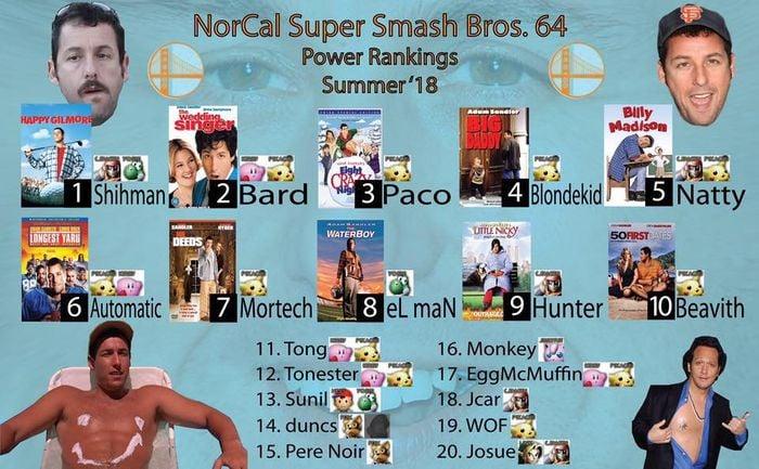 NorCal ssb64 pr summer2018.jpg