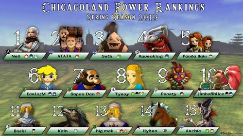 Chicago Power Rankings Spring Season 2019.jpg