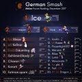 German melee pr december17.jpg