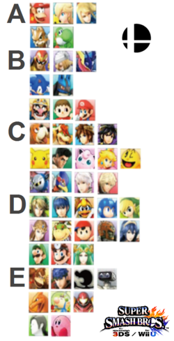 My personal tier list.