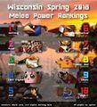 Wi ssbm spring2018.jpg