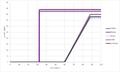 Sakurai angle chart.png