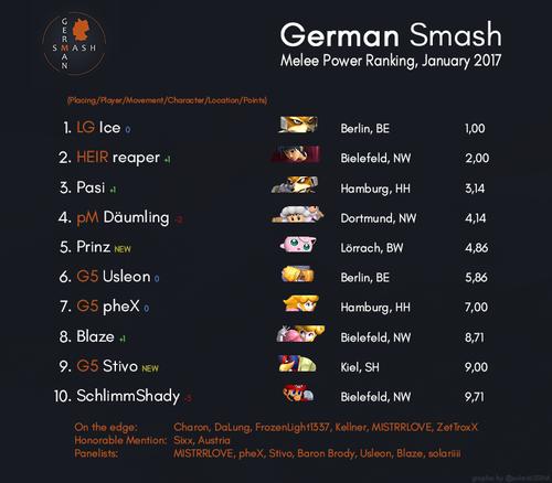 German melee pr january17.png
