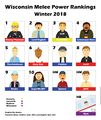 Wi ssbm winter 2018.jpg