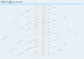 Zenith 2013 PM singles bracket.png
