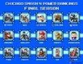 Final Power Rankings2.jpg