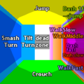 Input Output Diagram of the Wait animation.png