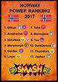 Norway ssb64 pr 2017.jpg