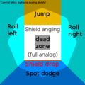 Control stick angle overview (shield).png