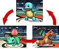Pokemon change diagram.jpg