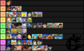 Tier List Maker Example.png