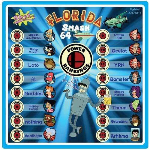 Ssb64 Florida Sommer2018.jpg