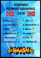 Norway ssb64 pr 2018.jpg